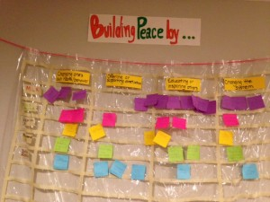 Our chart of peacemakers and the strategies they use.